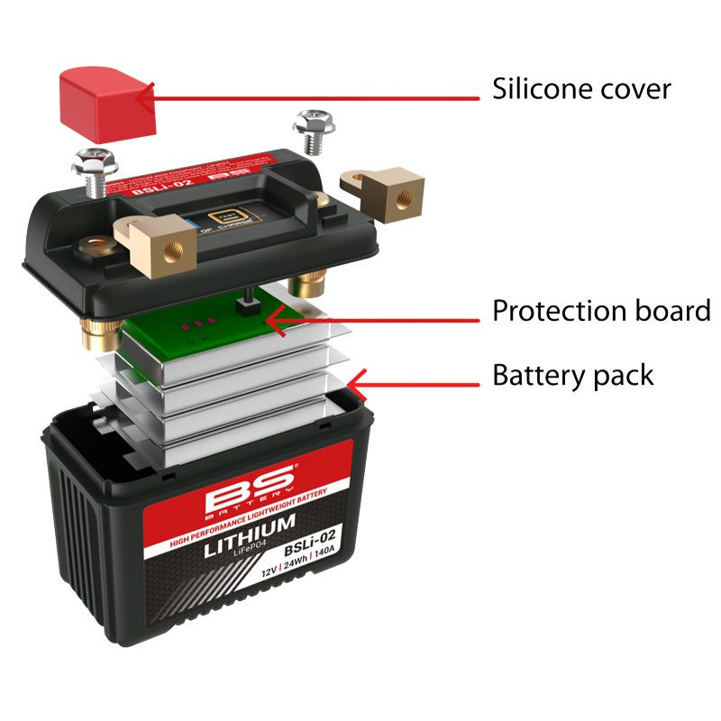 Batterie BS Battery Lithium Ion BSLi-06 (YTX14H-BS/YTX14-BS,/YTX12-BS/YTX12A-BS)